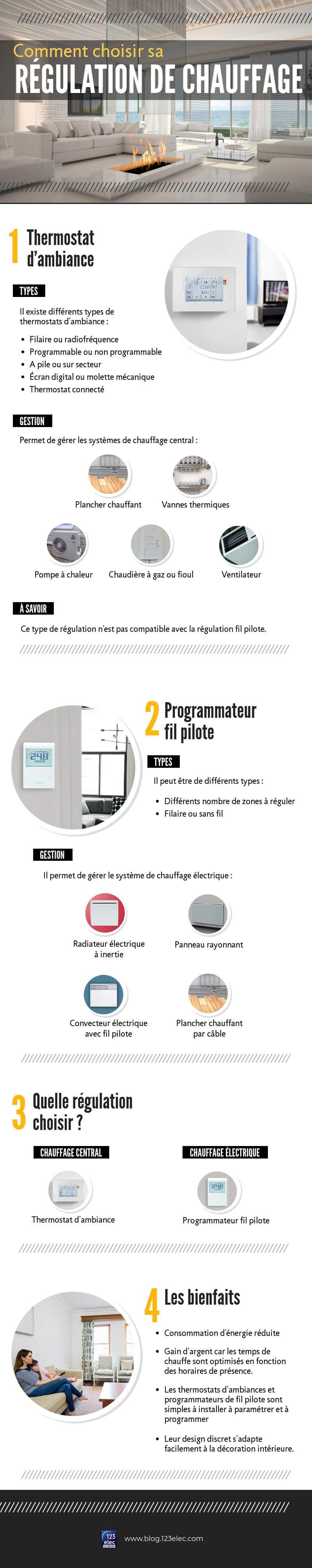 Infographie sur comment choisir sa régulation de chauffage